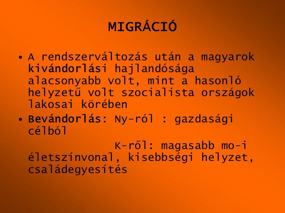 MIGRÁCIÓ •A rendszerváltozás után a magyarok kivándorlási hajlandósága alacsonyabb volt, mint a hasonló helyzetű volt szocialista országok lakosai kör