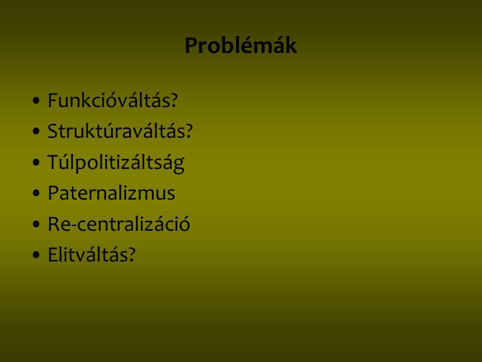 Problémák •Funkcióváltás? •Struktúraváltás? •Túlpolitizáltság •Paternalizmus •Re-centralizáció •Elitváltás?