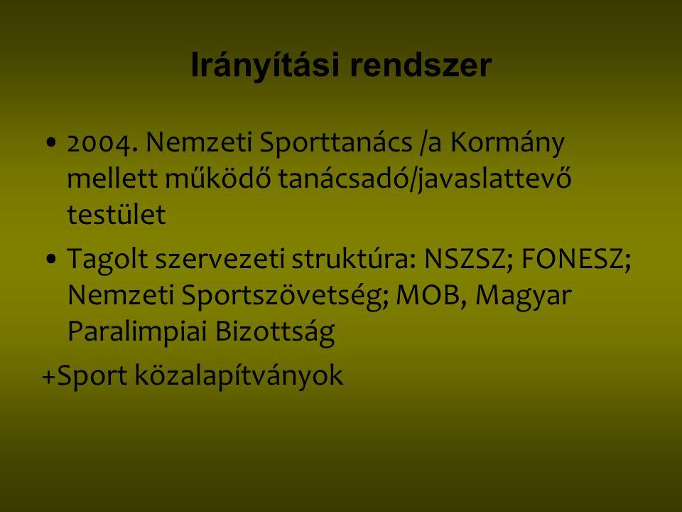 Irányítási rendszer •2004. Nemzeti Sporttanács /a Kormány mellett működő tanácsadó/javaslattevő testület •Tagolt szervezeti struktúra: NSZSZ; FONESZ;