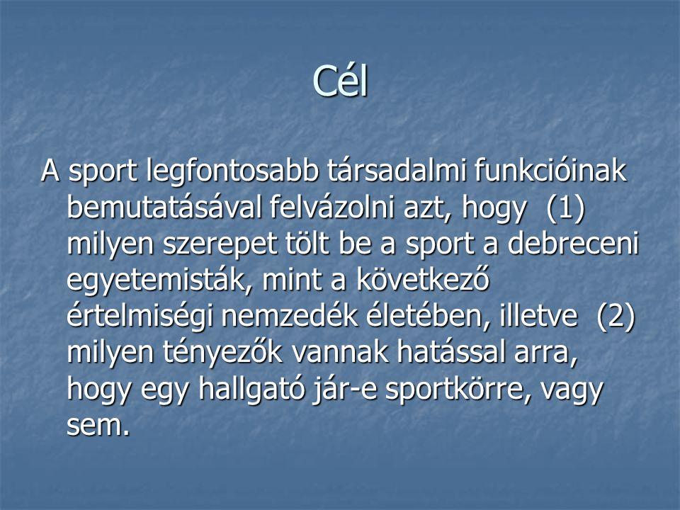 Előadás felépítése  A sport legfontosabb társadalmi funkciói  A Debreceni Egyetem sportéletének jellemzői  A kutatás bemutatása: 1.