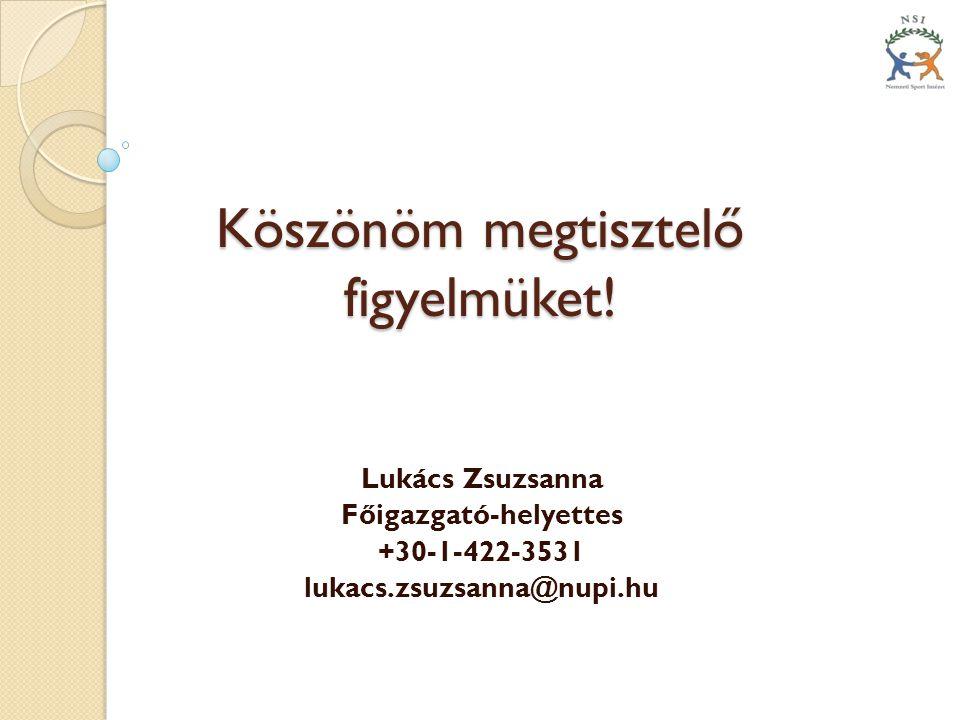 Köszönöm megtisztelő figyelmüket! Lukács Zsuzsanna Főigazgató-helyettes +30-1-422-3531 lukacs.zsuzsanna@nupi.hu