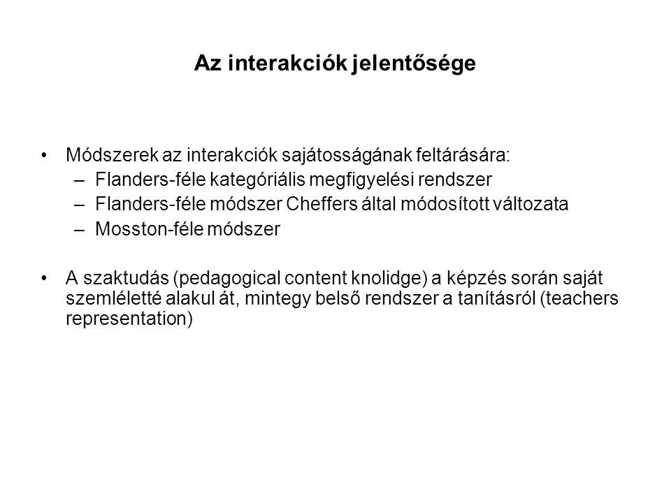 Az interakciók jelentősége •Módszerek az interakciók sajátosságának feltárására: –Flanders-féle kategóriális megfigyelési rendszer –Flanders-féle móds