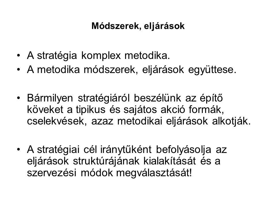 Módszerek, eljárások •A stratégia komplex metodika. •A metodika módszerek, eljárások együttese. •Bármilyen stratégiáról beszélünk az építő köveket a t
