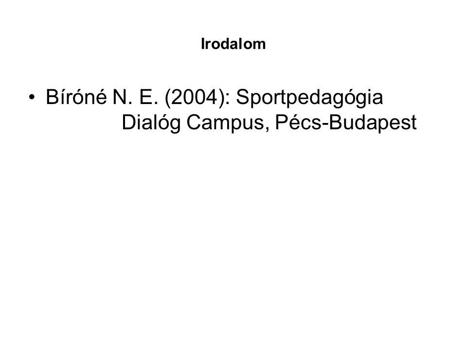 Irodalom •Bíróné N. E. (2004): Sportpedagógia Dialóg Campus, Pécs-Budapest