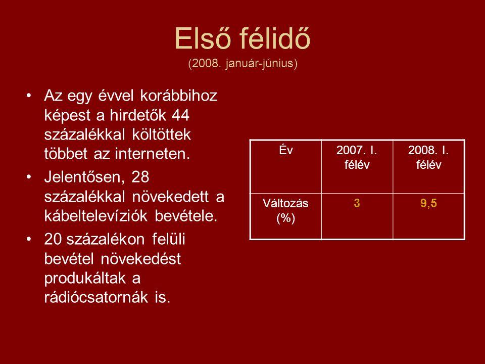 Első félidő (2008.