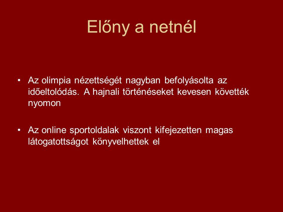 Előny a netnél •Az olimpia nézettségét nagyban befolyásolta az időeltolódás.