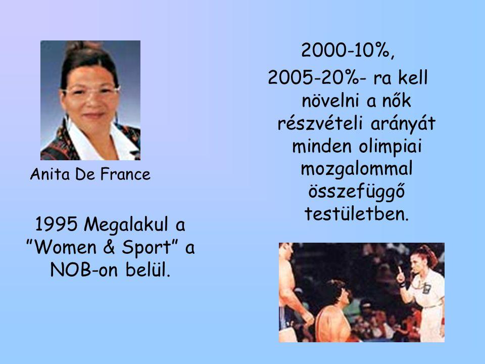 """1995 Megalakul a """"Women & Sport"""" a NOB-on belül. Anita De France 2000-10%, 2005-20%- ra kell növelni a nők részvételi arányát minden olimpiai mozgalom"""