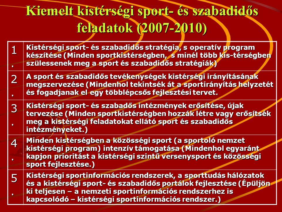 Kiemelt kistérségi sport- és szabadidős feladatok (2007-2010) 1.1.1.1. Kistérségi sport- és szabadidős stratégia, s operatív program készítése (Minden