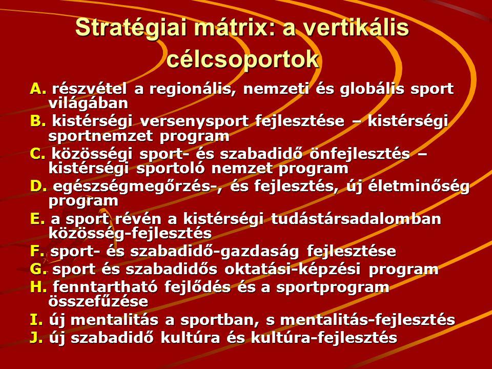 Stratégiai mátrix: a vertikális célcsoportok A. részvétel a regionális, nemzeti és globális sport világában B. kistérségi versenysport fejlesztése – k