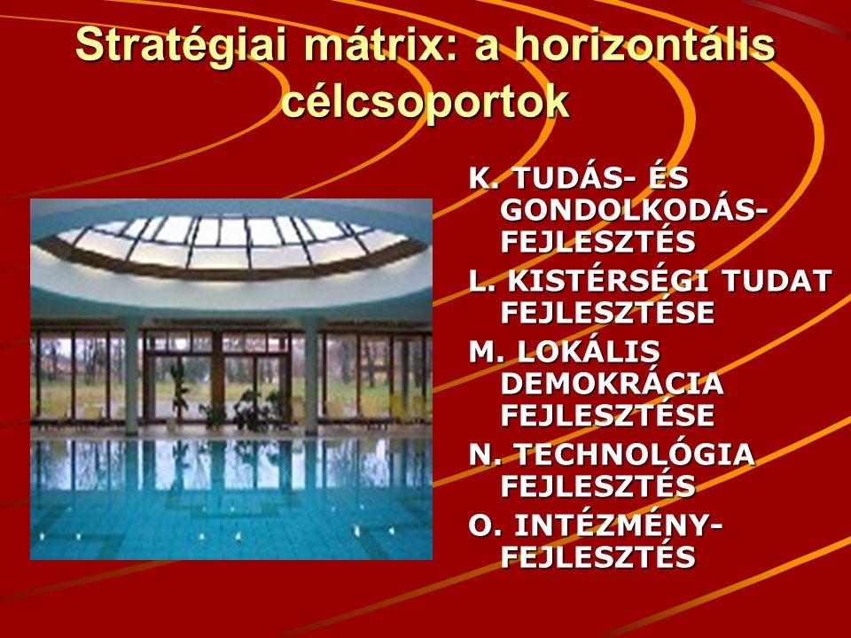 Stratégiai mátrix: a horizontális célcsoportok K. TUDÁS- ÉS GONDOLKODÁS- FEJLESZTÉS L. KISTÉRSÉGI TUDAT FEJLESZTÉSE M. LOKÁLIS DEMOKRÁCIA FEJLESZTÉSE
