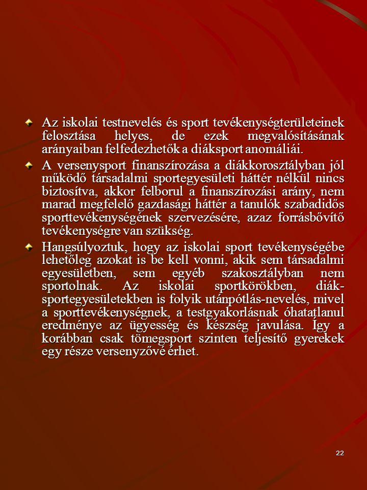 22 Az iskolai testnevelés és sport tevékenységterületeinek felosztása helyes, de ezek megvalósításának arányaiban felfedezhetők a diáksport anomáliái.