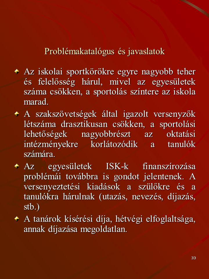 33 Problémakatalógus és javaslatok Az iskolai sportkörökre egyre nagyobb teher és felelősség hárul, mivel az egyesületek száma csökken, a sportolás sz