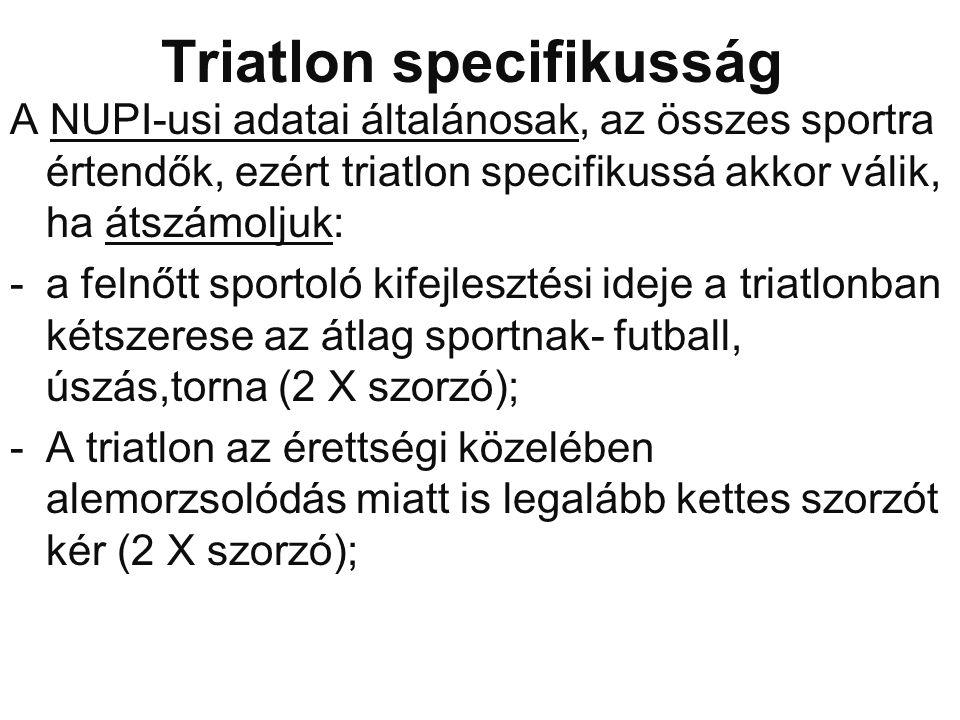 Triatlon specifikusság A NUPI-usi adatai általánosak, az összes sportra értendők, ezért triatlon specifikussá akkor válik, ha átszámoljuk: -a felnőtt