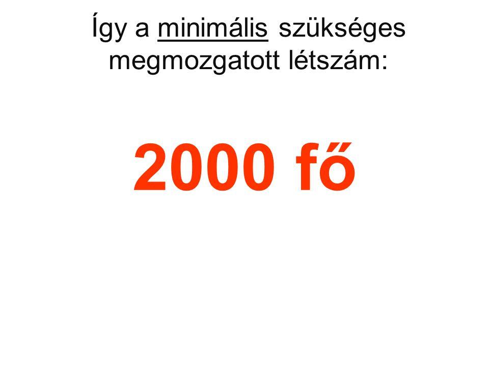 Így a minimális szükséges megmozgatott létszám: 2000 fő