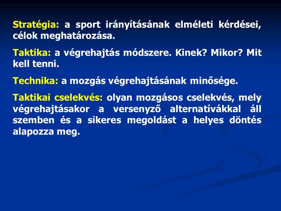 Stratégia: a sport irányításának elméleti kérdései, célok meghatározása. Taktika: a végrehajtás módszere. Kinek? Mikor? Mit kell tenni. Technika: a mo