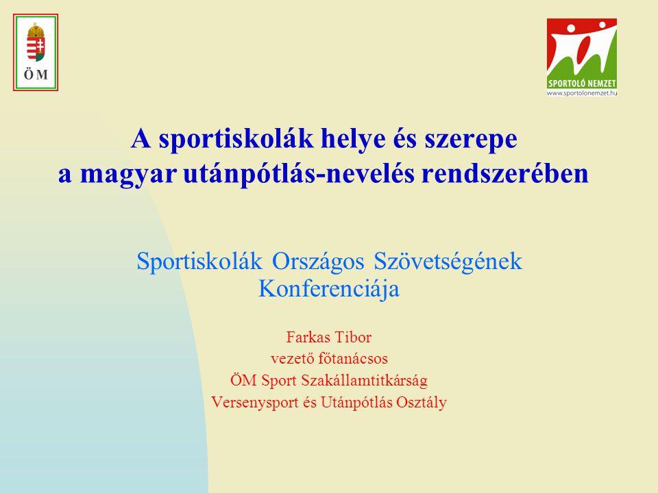 A sportiskolák helye és szerepe a magyar utánpótlás-nevelés rendszerében Sportiskolák Országos Szövetségének Konferenciája Farkas Tibor vezető főtanác