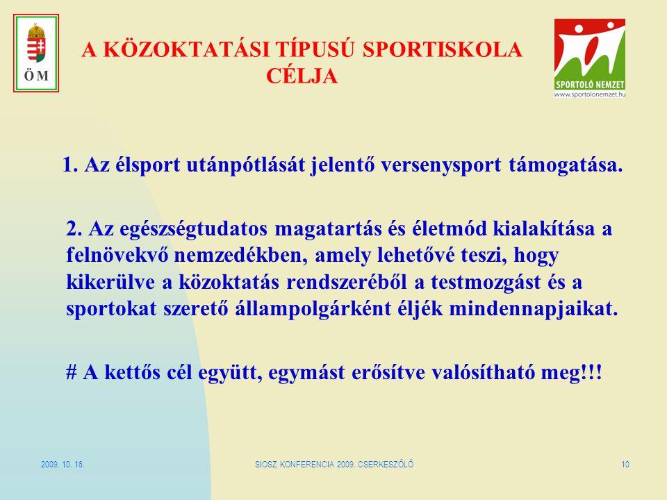 2009. 10. 16.SIOSZ KONFERENCIA 2009. CSERKESZŐLŐ10 A KÖZOKTATÁSI TÍPUSÚ SPORTISKOLA CÉLJA 1. Az élsport utánpótlását jelentő versenysport támogatása.