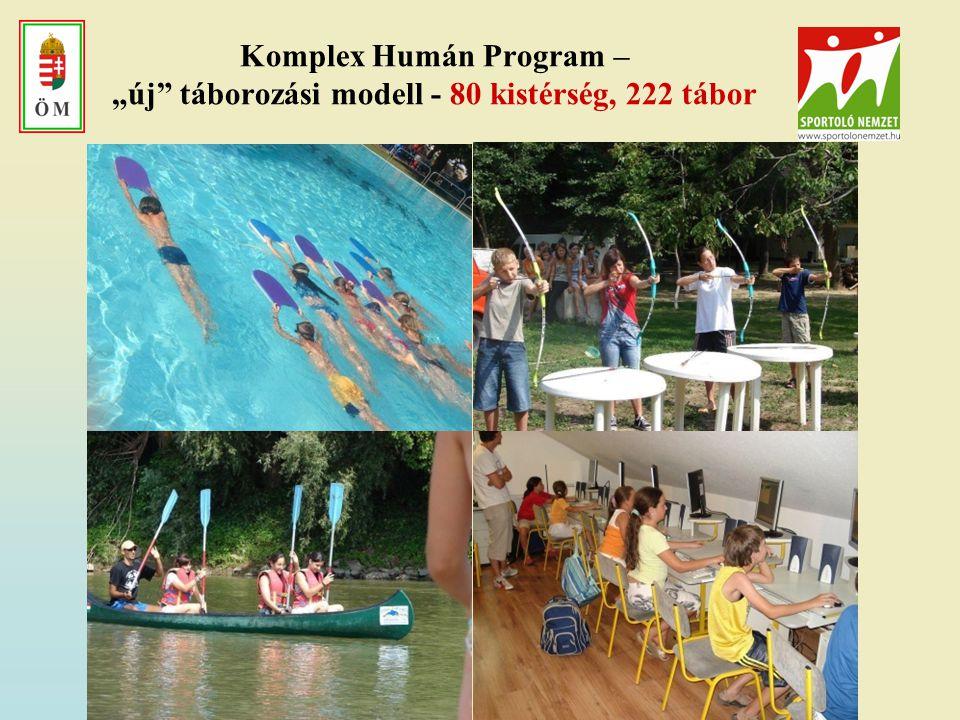 """Komplex Humán Program – """"új"""" táborozási modell - 80 kistérség, 222 tábor"""