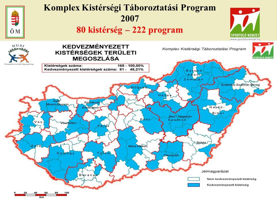 Komplex Kistérségi Táboroztatási Program 2007 80 kistérség – 222 program