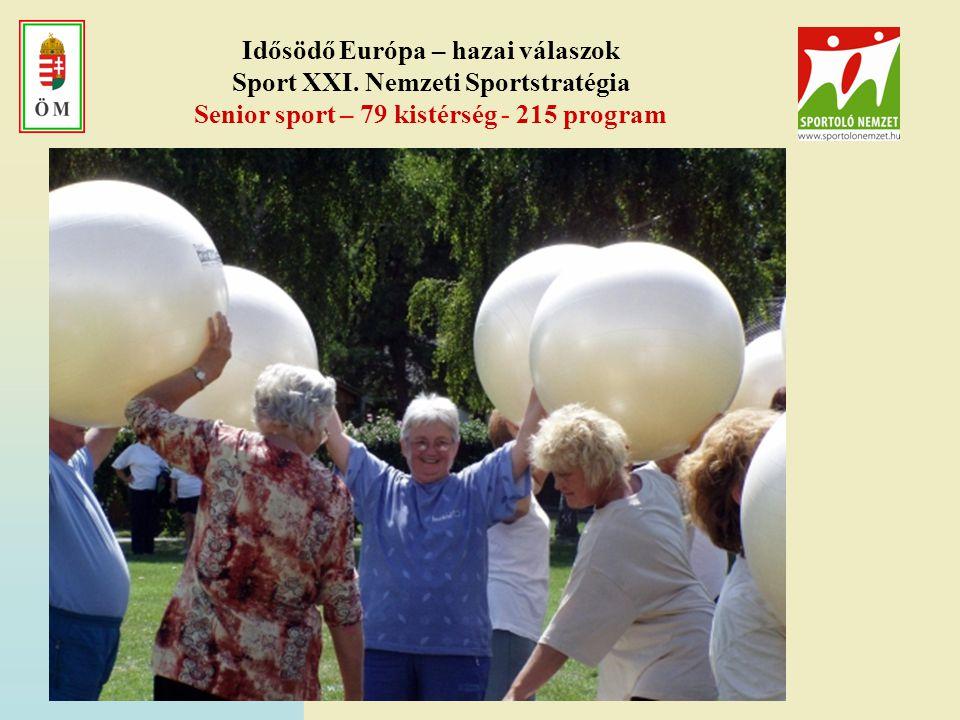 Idősödő Európa – hazai válaszok Sport XXI. Nemzeti Sportstratégia Senior sport – 79 kistérség - 215 program