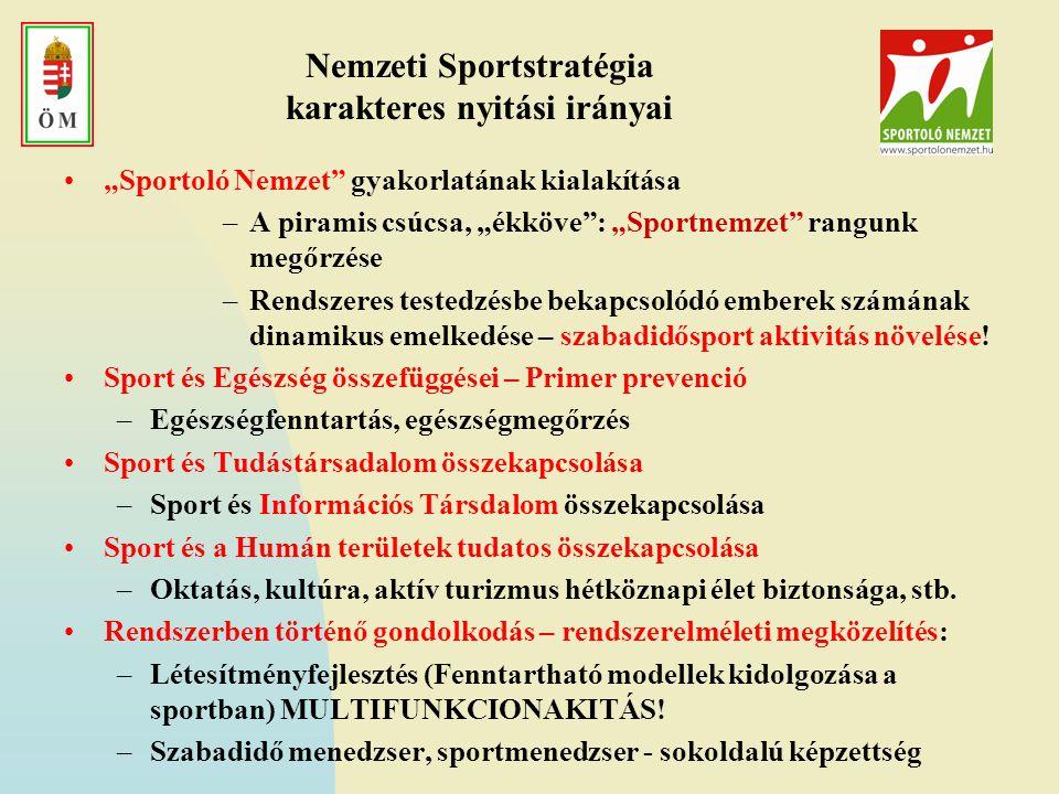 """Nemzeti Sportstratégia karakteres nyitási irányai •""""Sportoló Nemzet"""" gyakorlatának kialakítása –A piramis csúcsa, """"ékköve"""": """"Sportnemzet"""" rangunk megő"""