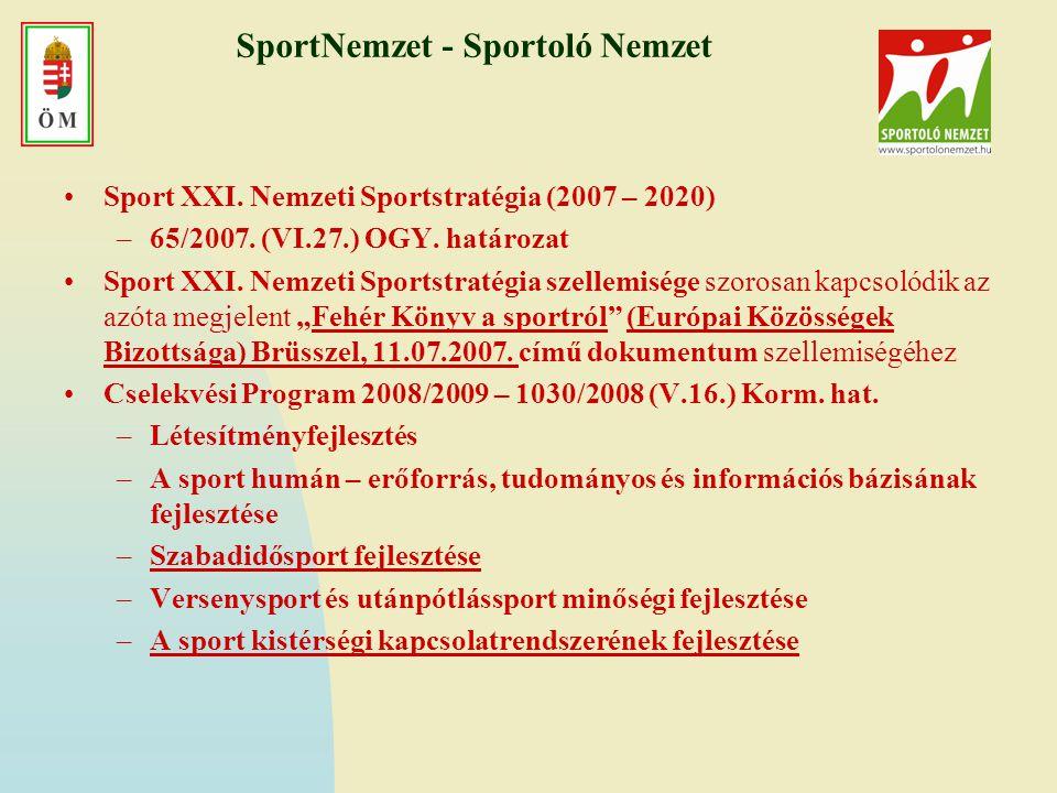 SportNemzet - Sportoló Nemzet •Sport XXI. Nemzeti Sportstratégia (2007 – 2020) –65/2007. (VI.27.) OGY. határozat •Sport XXI. Nemzeti Sportstratégia sz