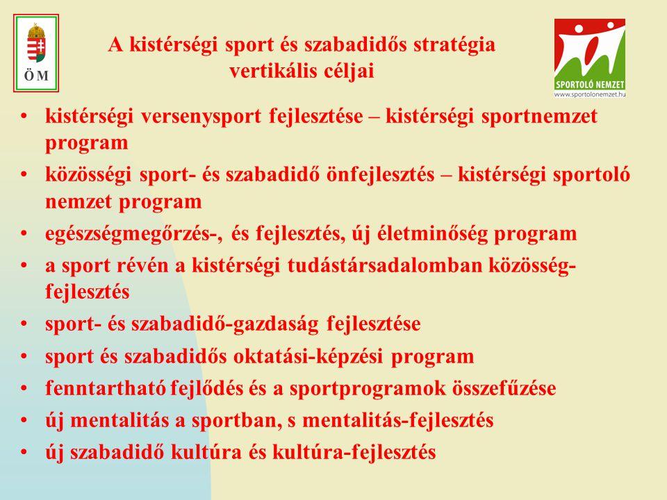 A kistérségi sport és szabadidős stratégia horizontális céljai •TUDÁS- ÉS GONDOLKODÁS-FEJLESZTÉS –tudás(ok), köztudások, új tudás(ok) teremtése, kistérségi sport információs rendszer, tudás-innováció, tudásfejlesztés, tudományos tudás paradigmaváltásai, a kistérségi munka-és mozgáskultúra, a hagyományok kutatása, fejlesztése és kiszélesítése, e-sport és szabadidő tudás, K+F, új tudás(ok) megértése és befogadása, új korszellem a kistérségekben is, új társadalmi tudásprogram •KISTÉRSÉGI TUDAT FEJLESZTÉSE –új személyes tudat(ok), kistérségi kollektív tudat(ok), a sport fontosságának felértékelése, koncepcionált közösségi tudatfejlesztés, az új kollektív tudatállapotok megértése és befogadása, a szabadidő kultúrát emelő tudat- és tudatosulás paradigmaváltás és ennek programja •LOKÁLIS DEMOKRÁCIA FEJLESZTÉSE –a képviseleti demokrácia részleges megőrzése, de a demokrácia demokratizálása, a részvételi demokrácia és az e-demokrácia létrehozása, új közösségi demokrácia-működési típusok, az új globális- lokális demokrácia-fejlesztési térben új kistérségi demokrácia program és ennek megvalósítása •TECHNOLÓGIA FEJLESZTÉS –gyökeres váltózásokat hózó új (a sport- és sportoló kistérséget támogató) technológiák megismerése, új technológiák, új technológiai előrejelzések, technológiai fejlesztések, különböző új technológiák megértése és alkalmazása, innováció és innováció-fejlesztés, a technológiák pozitív és negatív hatásait kezelő új stratégia •INTÉZMÉNYFEJLESZTÉS –a meglévő szervezetek, intézmények modernizálása, új intézmények és e-intézmények tervezése, létrehozása – mindennek hatása a vertikális sportcélokra és stratégiákra, avagy az önkormányzat és a kistérségi társulás, továbbá a civilszféra - a kistérségi sport és szabadidős programok számára - milyen kistérségi intézményeket-szervezeteket működtetet, milyen legyen a kistérségi sportigazgatás és önszerveződés, végül a kistérség milyen társadalmi (civil) intézményeket, köröket szakosztályokat támogat és a kistérségi sport- é