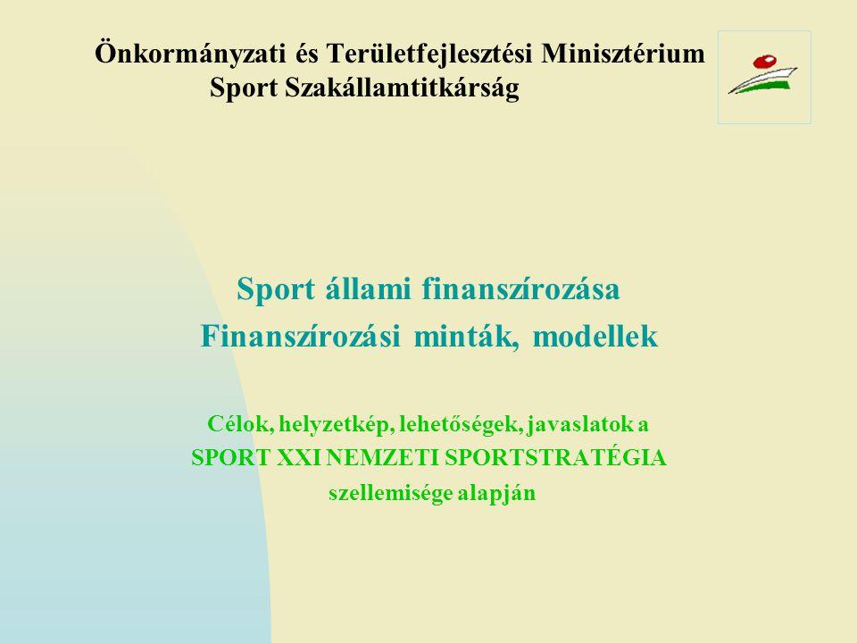 Önkormányzati és Területfejlesztési Minisztérium Sport Szakállamtitkárság Sport állami finanszírozása Finanszírozási minták, modellek Célok, helyzetké