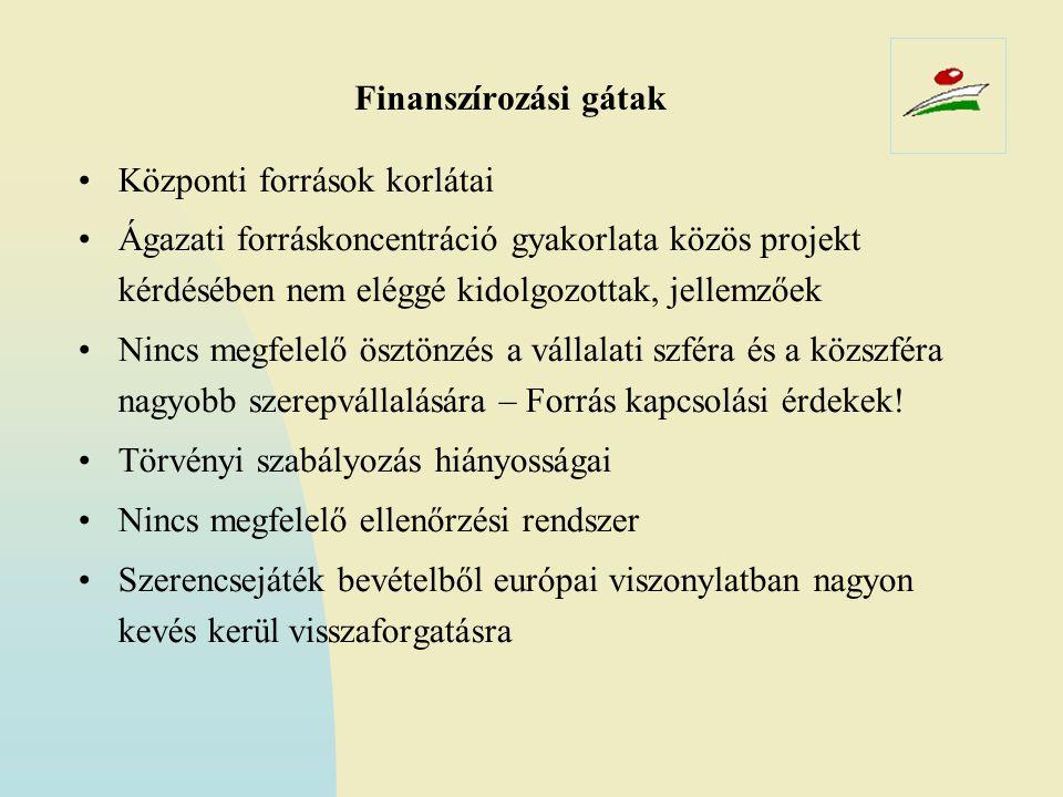 Finanszírozási gátak •Központi források korlátai •Ágazati forráskoncentráció gyakorlata közös projekt kérdésében nem eléggé kidolgozottak, jellemzőek