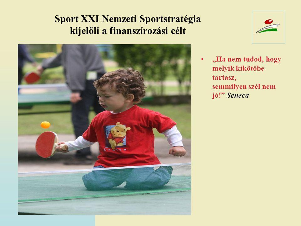 """Sport XXI Nemzeti Sportstratégia kijelöli a finanszírozási célt •""""Ha nem tudod, hogy melyik kikötőbe tartasz, semmilyen szél nem jó!"""" Seneca"""