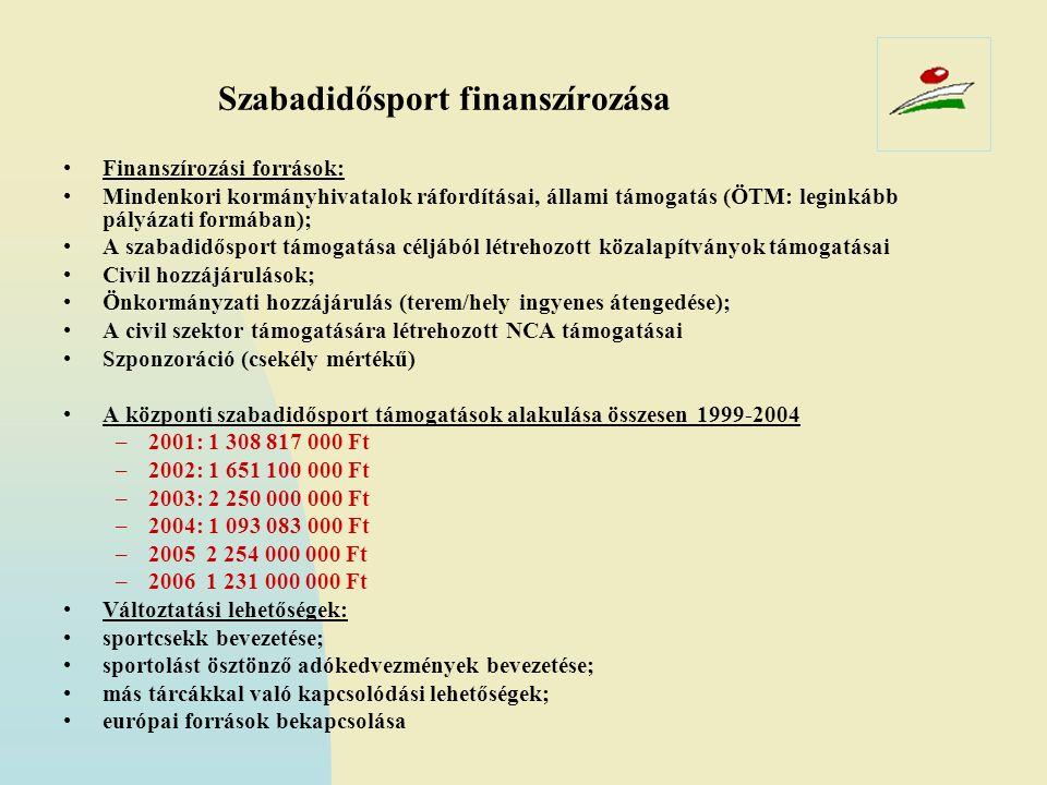 Szabadidősport finanszírozása •Finanszírozási források: •Mindenkori kormányhivatalok ráfordításai, állami támogatás (ÖTM: leginkább pályázati formában
