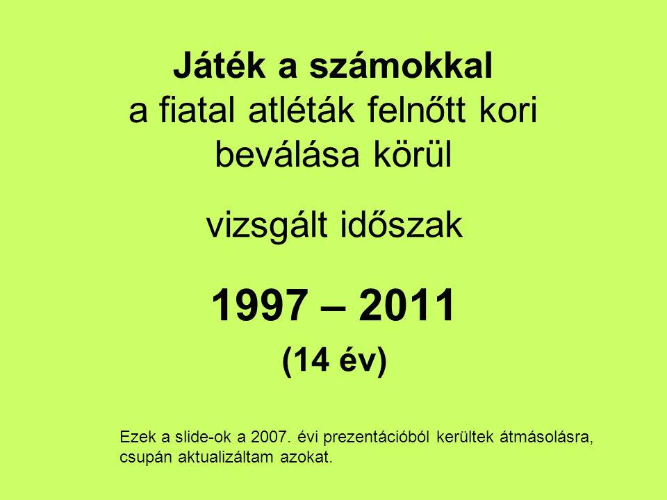 Versenyrendszer átalakítás Szakosztályi munka támogatása Példakép elem Sport XXI. válogatott