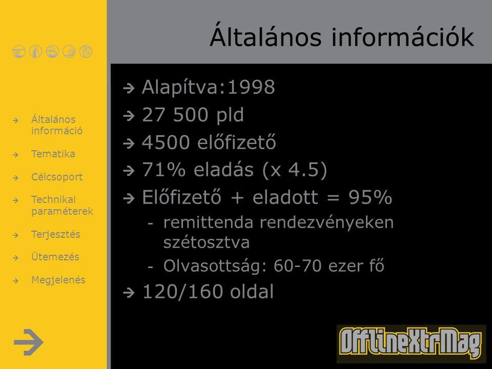 Általános információk Alapítva:1998 27 500 pld 4500 előfizető 71% eladás (x 4.5) Előfizető + eladott = 95% - remittenda rendezvényeken szétosztva - Olvasottság: 60-70 ezer fő 120/160 oldal Általános információ Tematika Célcsoport Technikai paraméterek Terjesztés Ütemezés Megjelenés