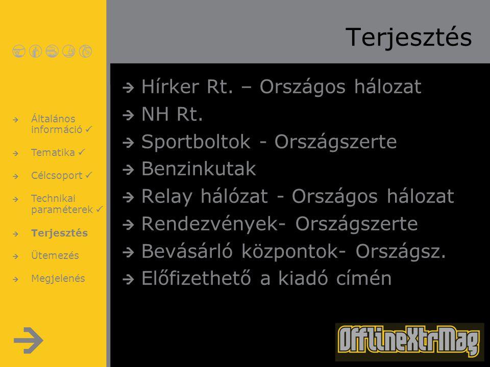 Terjesztés Hírker Rt. – Országos hálozat NH Rt.