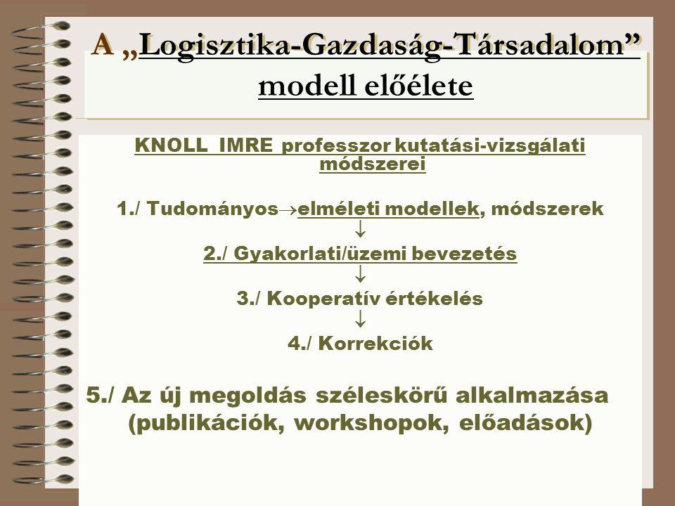 """©knoll5©knoll A """"Logisztika-Gazdaság-Társadalom modell előélete KNOLL IMRE professzor kutatási-vizsgálati módszerei 1./ Tudományos  elméleti modellek, módszerek  2./ Gyakorlati/üzemi bevezetés  3./ Kooperatív értékelés  4./ Korrekciók 5./ Az új megoldás széleskörű alkalmazása (publikációk, workshopok, előadások)"""