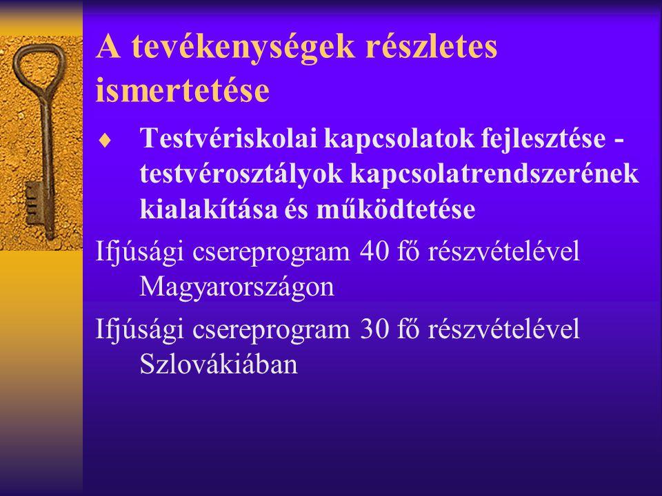  Testvériskolai kapcsolatok fejlesztése - testvérosztályok kapcsolatrendszerének kialakítása és működtetése Ifjúsági csereprogram 40 fő részvételével Magyarországon Ifjúsági csereprogram 30 fő részvételével Szlovákiában