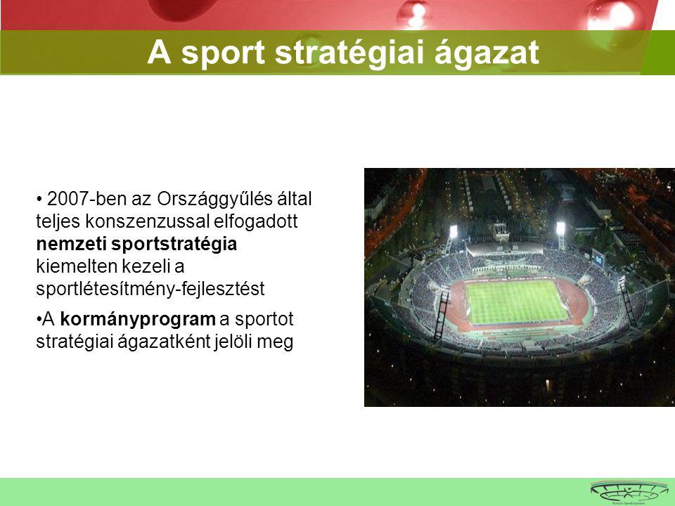 A sport stratégiai ágazat • 2007-ben az Országgyűlés által teljes konszenzussal elfogadott nemzeti sportstratégia kiemelten kezeli a sportlétesítmény-fejlesztést •A kormányprogram a sportot stratégiai ágazatként jelöli meg