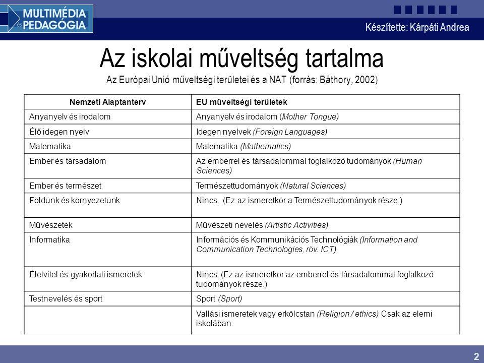 Készítette: Kárpáti Andrea 2 Az iskolai műveltség tartalma Az Európai Unió műveltségi területei és a NAT (forrás: Báthory, 2002) Nemzeti AlaptantervEU műveltségi területek Anyanyelv és irodalomAnyanyelv és irodalom (Mother Tongue) Élő idegen nyelvIdegen nyelvek (Foreign Languages) MatematikaMatematika (Mathematics) Ember és társadalomAz emberrel és társadalommal foglalkozó tudományok (Human Sciences) Ember és természetTermészettudományok (Natural Sciences) Földünk és környezetünkNincs.