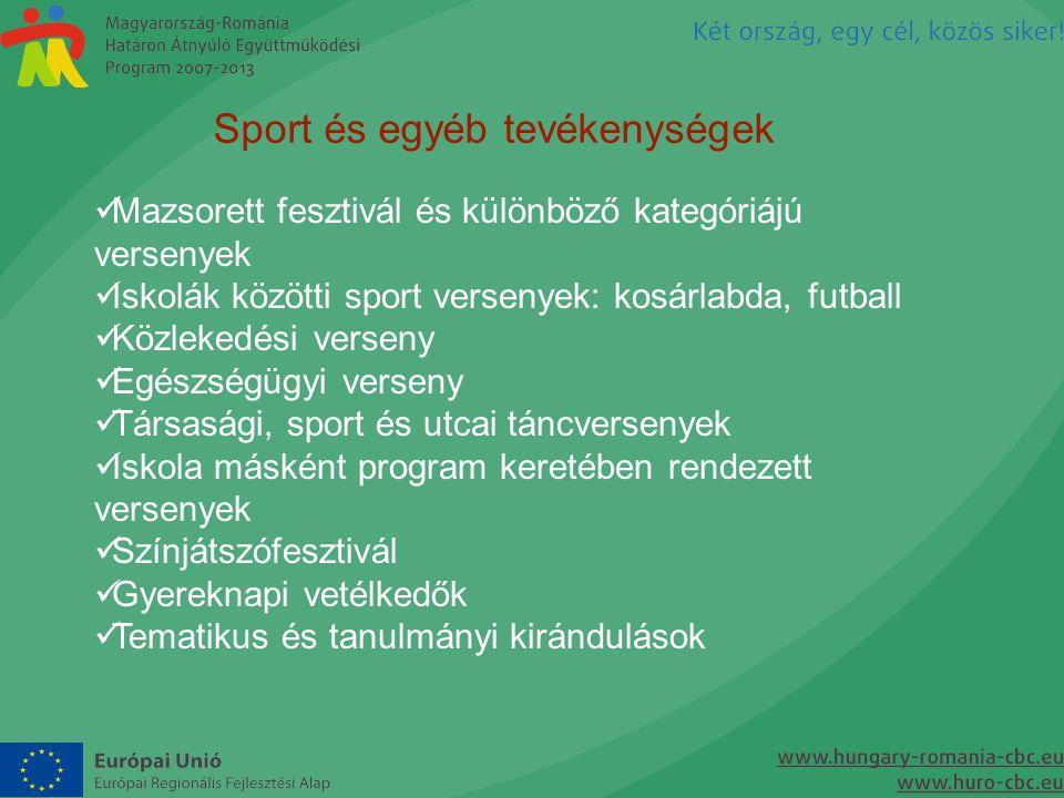  Mazsorett fesztivál és különböző kategóriájú versenyek  Iskolák közötti sport versenyek: kosárlabda, futball  Közlekedési verseny  Egészségügyi v