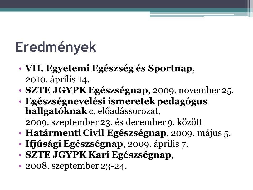 Eredmények •VII. Egyetemi Egészség és Sportnap, 2010. április 14. •SZTE JGYPK Egészségnap, 2009. november 25. •Egészségnevelési ismeretek pedagógus ha