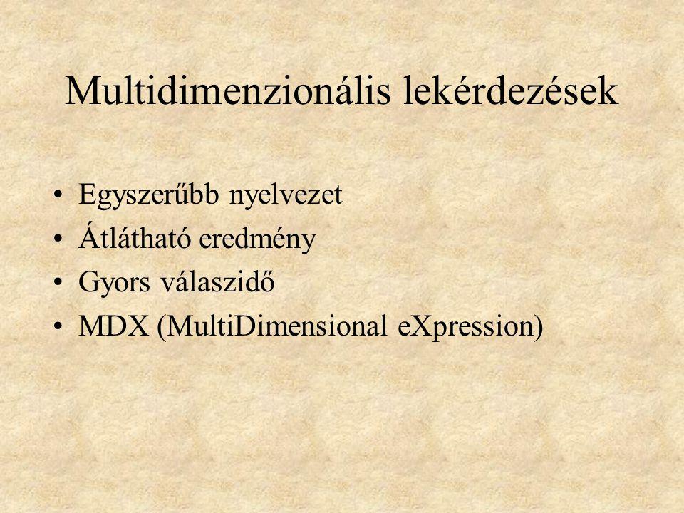 Multidimenzionális lekérdezések •Egyszerűbb nyelvezet •Átlátható eredmény •Gyors válaszidő •MDX (MultiDimensional eXpression)