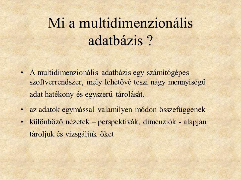 Mi a multidimenzionális adatbázis ? •A multidimenzionális adatbázis egy számítógépes szoftverrendszer, mely lehetővé teszi nagy mennyiségű adat hatéko