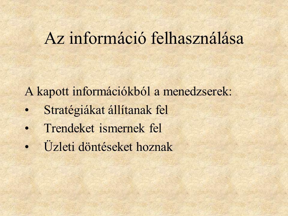 Az információ felhasználása A kapott információkból a menedzserek: •Stratégiákat állítanak fel •Trendeket ismernek fel •Üzleti döntéseket hoznak