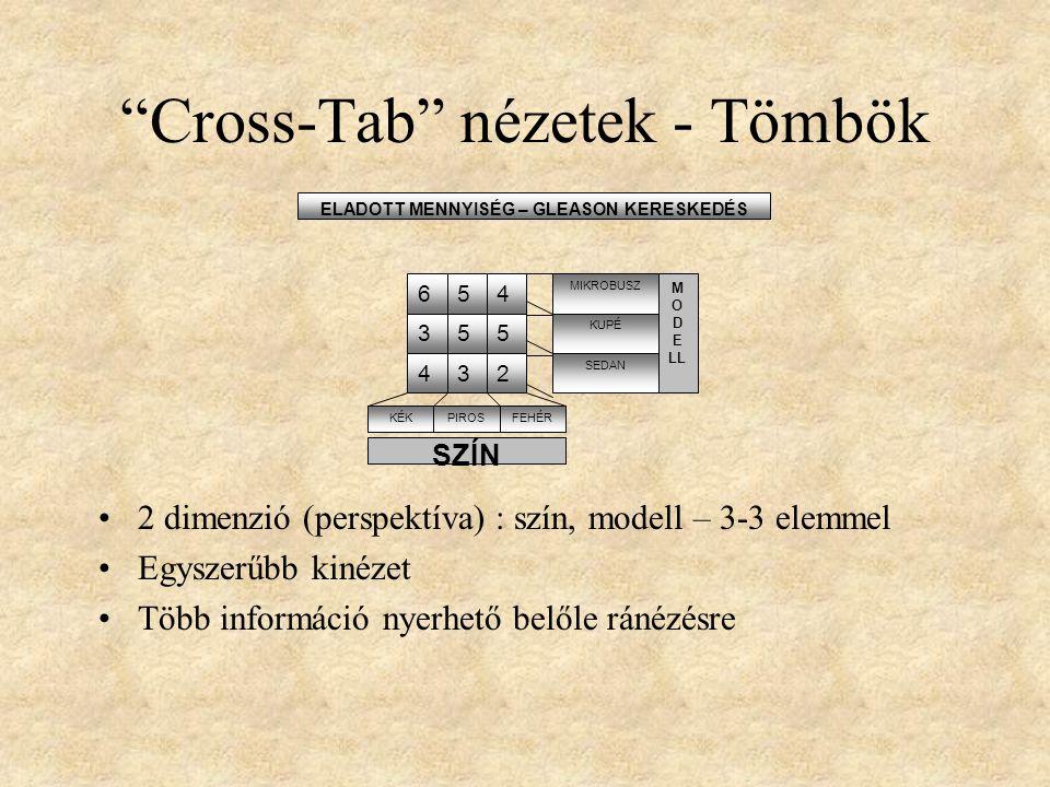 Cross-Tab nézetek - Tömbök 654 355 432 M O D E LL SZÍN KÉKPIROSFEHÉR MIKROBUSZ KUPÉ SEDAN ELADOTT MENNYISÉG – GLEASON KERESKEDÉS •2 dimenzió (perspektíva) : szín, modell – 3-3 elemmel •Egyszerűbb kinézet •Több információ nyerhető belőle ránézésre