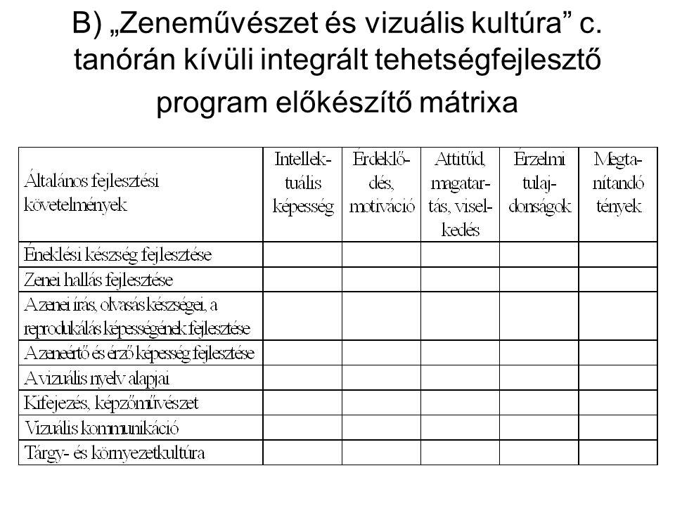 """B) """"Zeneművészet és vizuális kultúra"""" c. tanórán kívüli integrált tehetségfejlesztő program előkészítő mátrixa"""