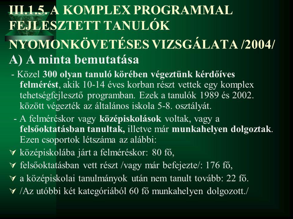 III.1.5. A KOMPLEX PROGRAMMAL FEJLESZTETT TANULÓK NYOMONKÖVETÉSES VIZSGÁLATA /2004/ A) A minta bemutatása - Közel 300 olyan tanuló körében végeztünk k