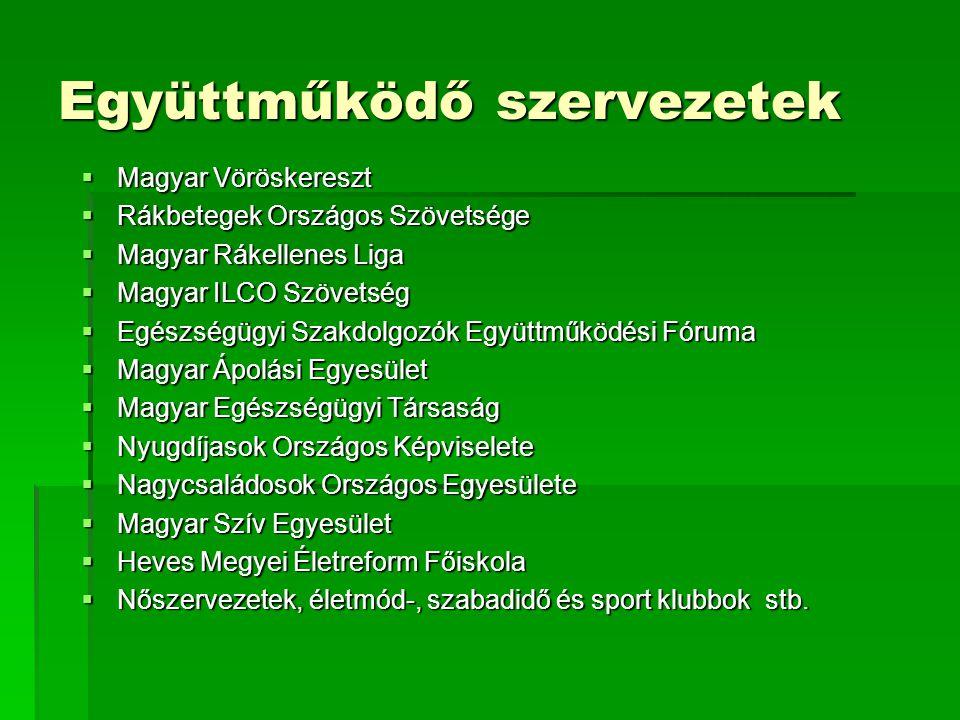 Együttműködő szervezetek  Magyar Vöröskereszt  Rákbetegek Országos Szövetsége  Magyar Rákellenes Liga  Magyar ILCO Szövetség  Egészségügyi Szakdo