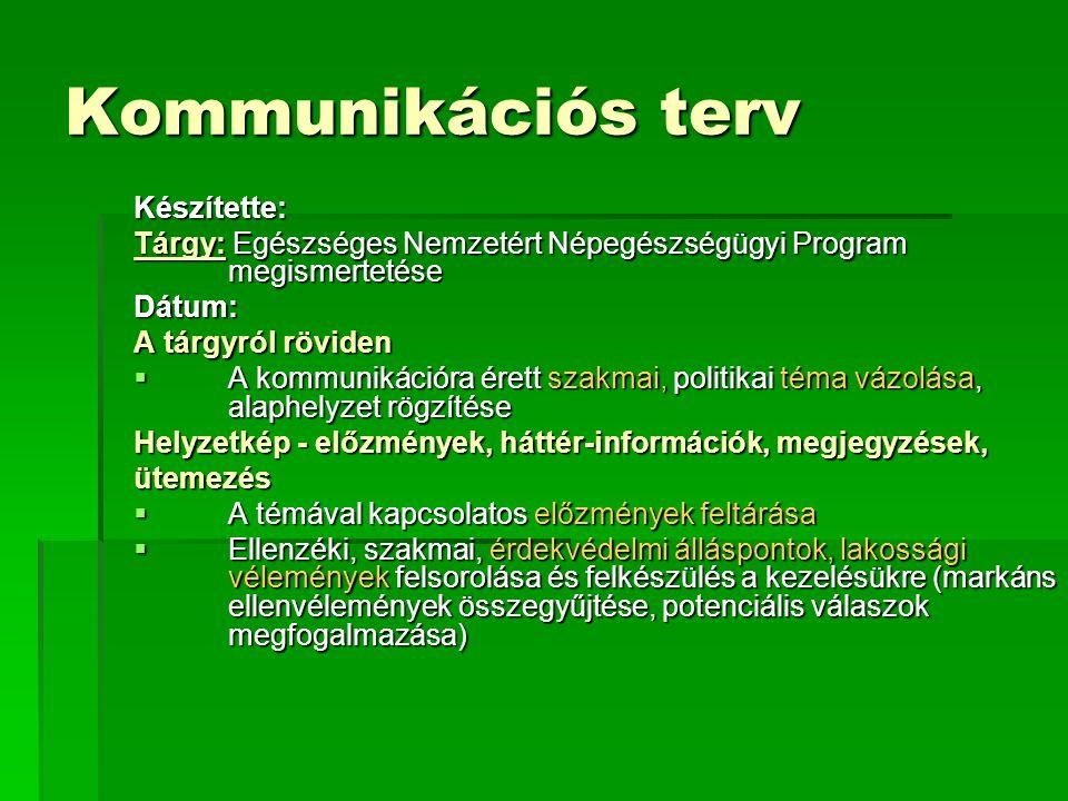 Kommunikációs terv Készítette: Tárgy: Egészséges Nemzetért Népegészségügyi Program megismertetése Dátum: A tárgyról röviden  A kommunikációra érett s