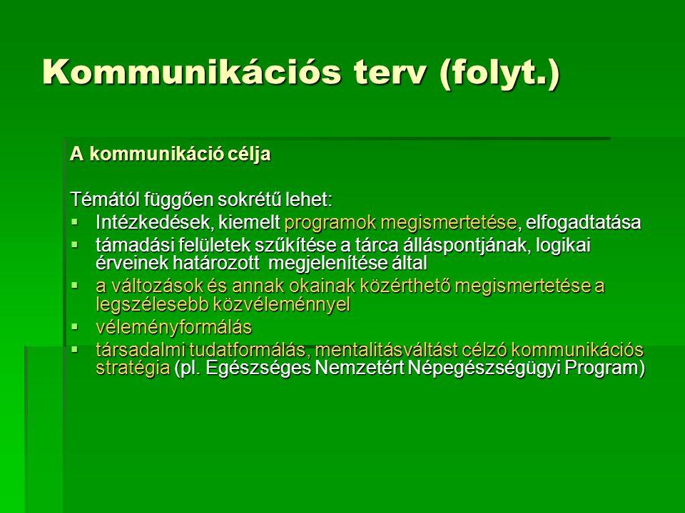 Kommunikációs terv (folyt.) A kommunikáció célja Témától függően sokrétű lehet:  Intézkedések, kiemelt programok megismertetése, elfogadtatása  táma