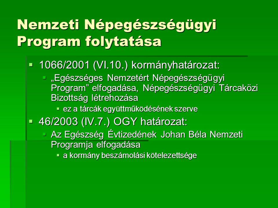 """Nemzeti Népegészségügyi Program folytatása  1066/2001 (VI.10.) kormányhatározat:  """"Egészséges Nemzetért Népegészségügyi Program"""" elfogadása, Népegés"""